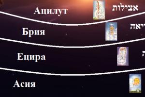 Духовные миры в мастях Таро